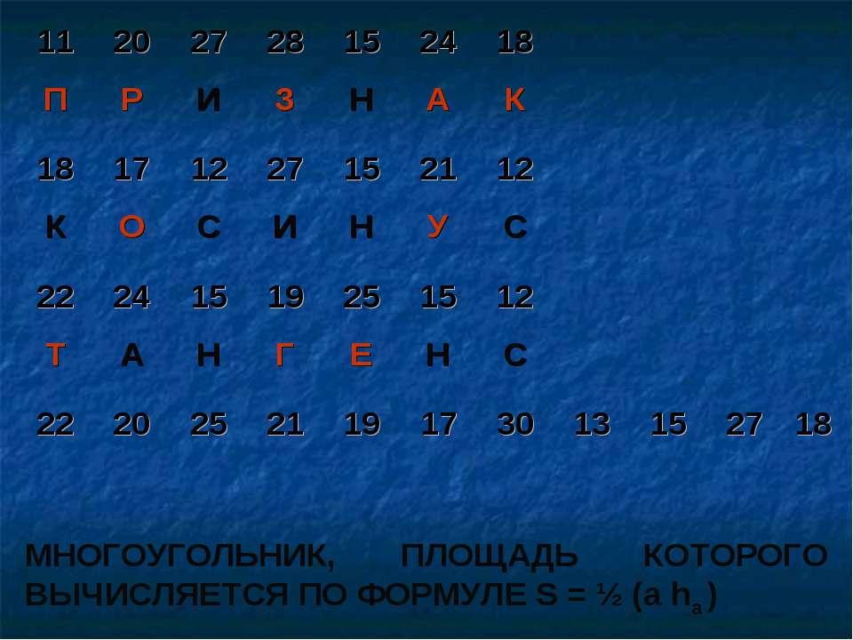 МНОГОУГОЛЬНИК, ПЛОЩАДЬ КОТОРОГО ВЫЧИСЛЯЕТСЯ ПО ФОРМУЛЕ S = ½ (a ha ) 11 20 27...