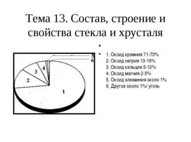 Тема 13. Состав, строение и свойства стекла и хрусталя 1. Оксид кремния 71-73...