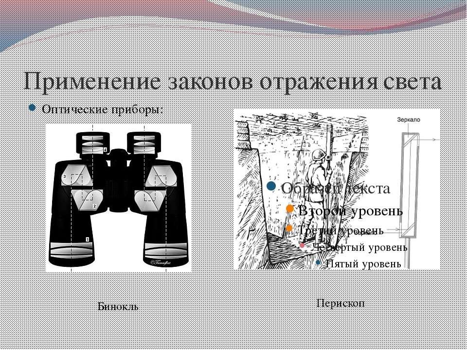Применение законов отражения света Оптические приборы: Бинокль Перископ