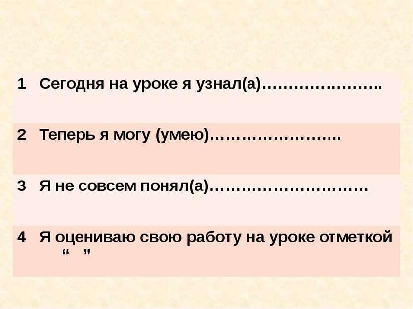 1 Сегодня на уроке я узнал(а)………………….. 2 Теперь я могу (умею)……………………. 3 Я не...