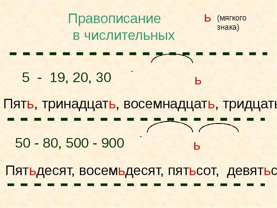 5 - 19, 20, 30 - 50 - 80, 500 - 900 - ь ь Пять, тринадцать, восемнадцать, три...