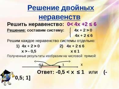 Решение двойных неравенств Решить неравенство: 0< 4х +2 ≤ 6 Решение: составим...