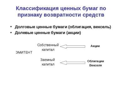 Классификация ценных бумаг по признаку возвратности средств Долговые ценные б...