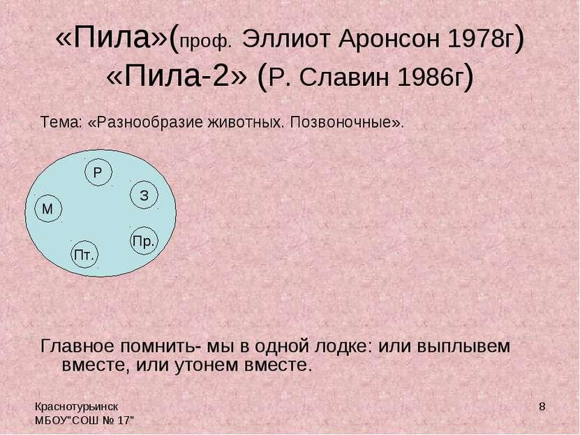 """Краснотурьинск МБОУ""""СОШ № 17"""" * «Пила»(проф. Эллиот Аронсон 1978г) «Пила-2» (..."""