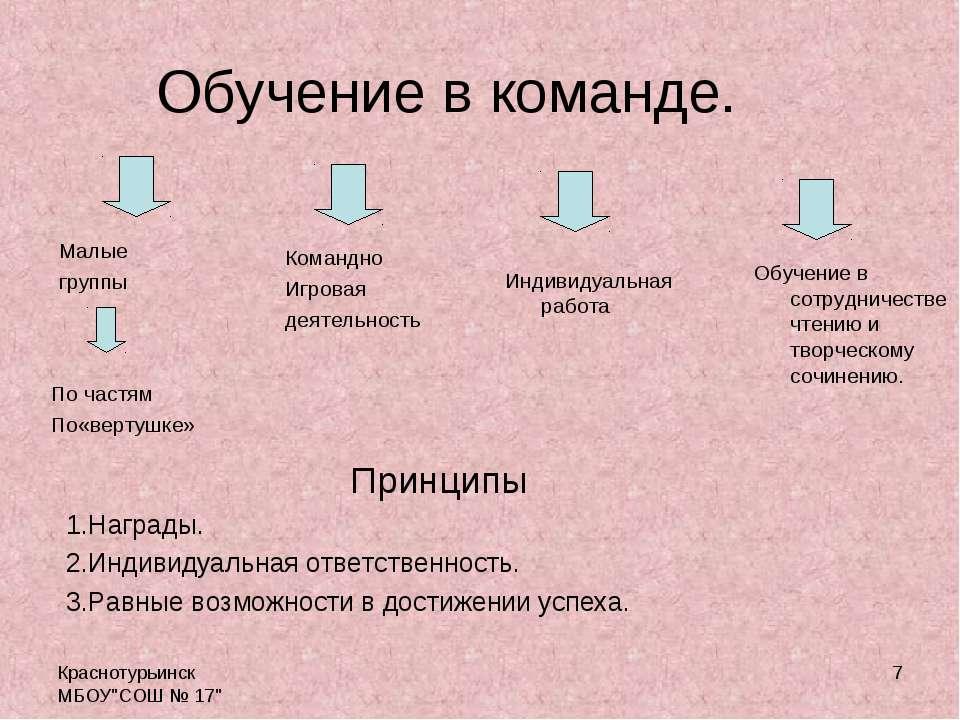 """Краснотурьинск МБОУ""""СОШ № 17"""" * Обучение в команде. Малые группы Командно Игр..."""