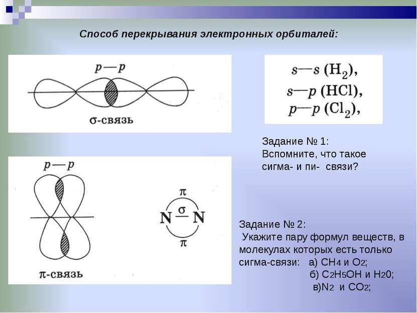 Способ перекрывания электронных орбиталей: Задание № 1: Вспомните, что такое ...