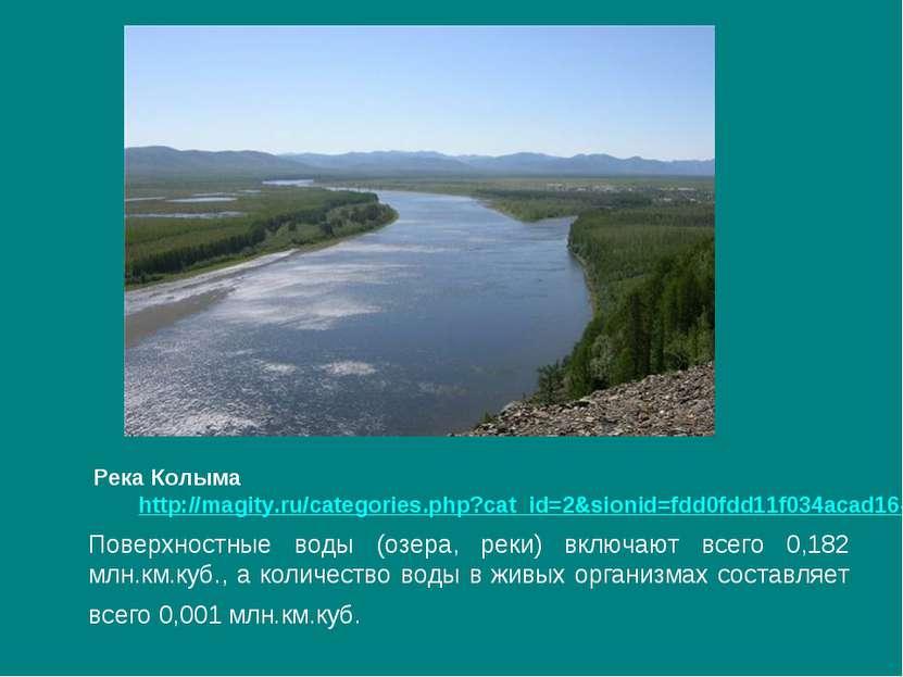Поверхностные воды (озера, реки) включают всего 0,182 млн.км.куб., а количест...