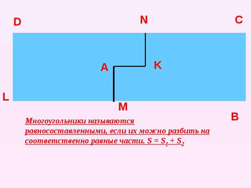 А D C B K L M N Многоугольники называются равносоставленными, если их можно р...