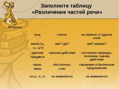 Заполните таблицу «Различение частей речи» Вопросы сущ. глагол не зависит от ...