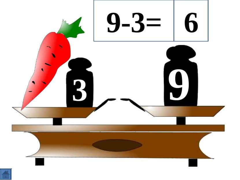 3 9 9-3= 6