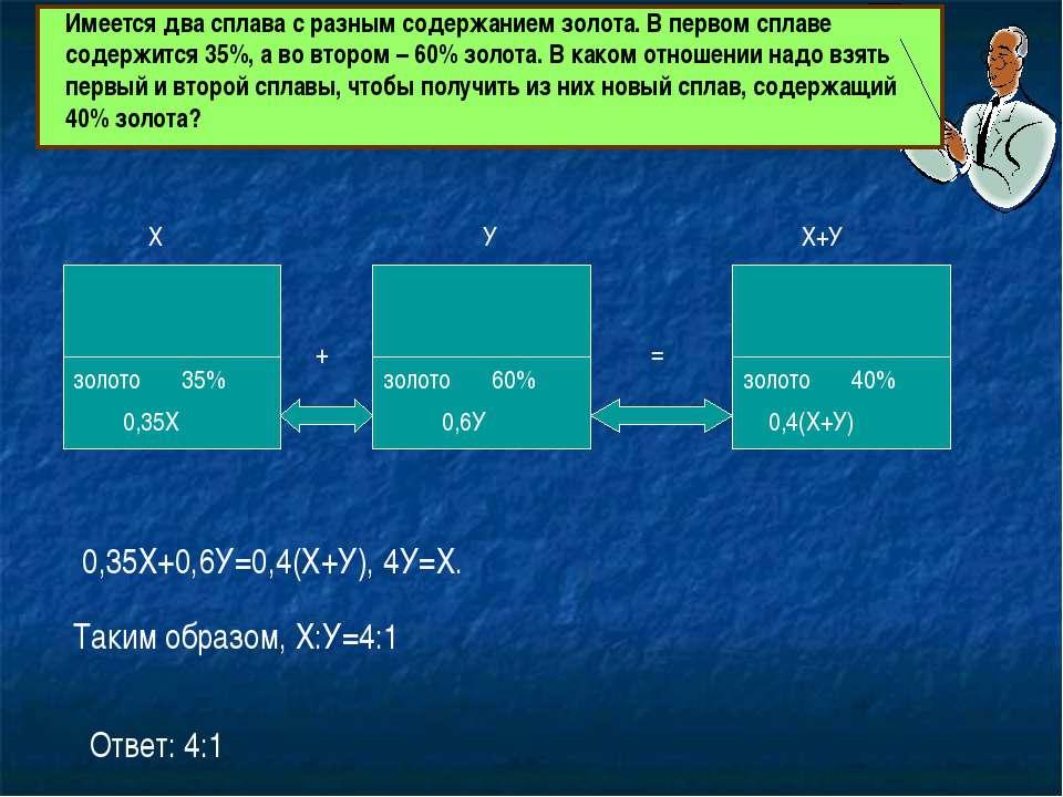 золото золото золото Х+У 40% 60% 35% Х У 0,35Х 0,6У 0,4(Х+У) + = 0,35Х+0,6У=0...