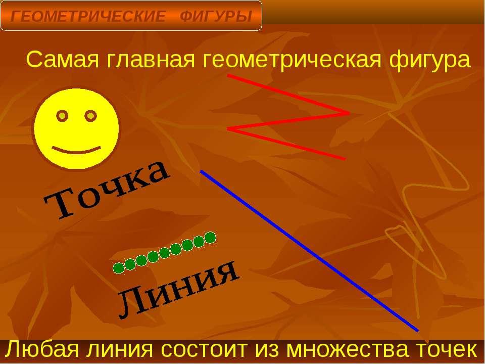 Любая линия состоит из множества точек Самая главная геометрическая фигура ГЕ...