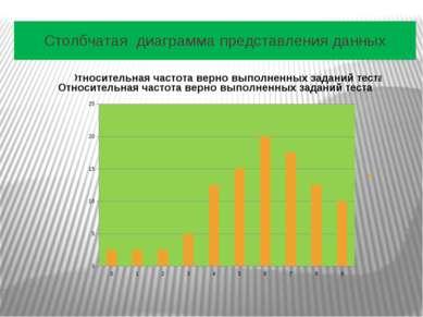 Столбчатая диаграмма представления данных