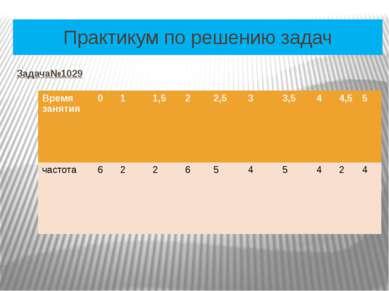 Практикум по решению задач Задача№1029 Время занятия 0 1 1,5 2 2,5 3 3,5 4 4,...