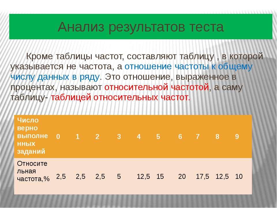 Анализ результатов теста Кроме таблицы частот, составляют таблицу , в которой...