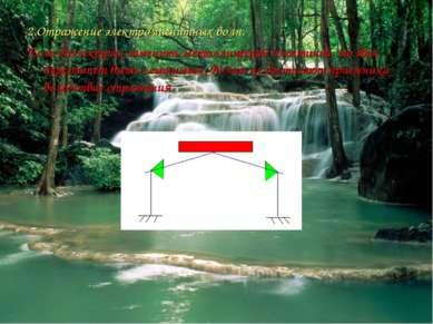 2.Отражение электромагнитных волн. Если диэлектрик заменить металлической пла...