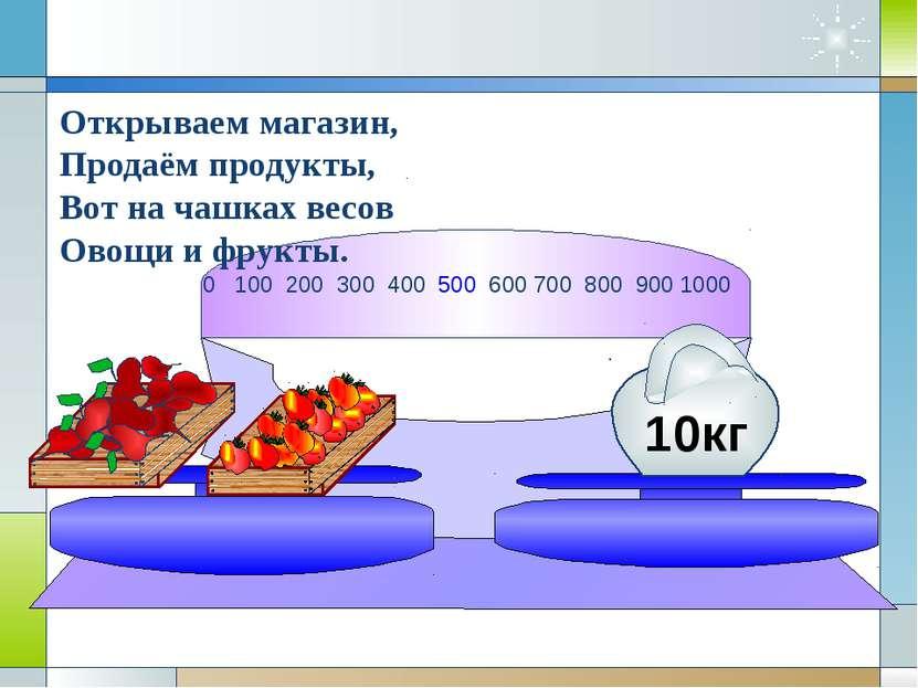 0 100 200 300 400 500 600 700 800 900 1000 Открываем магазин, Продаём продукт...