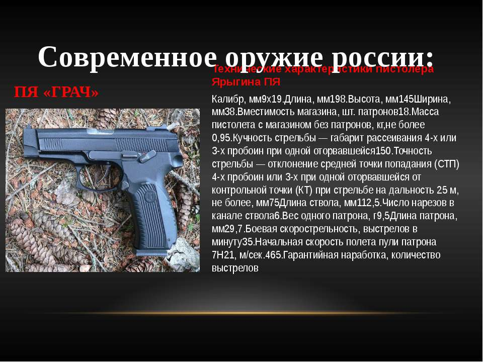 Технические характеристики пистолера Ярыгина ПЯ Калибр, мм9х19.Длина, мм198.В...