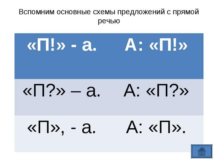 Вспомним основные схемы предложений с прямой речью «П!» - а. А: «П!» «П?» – а...