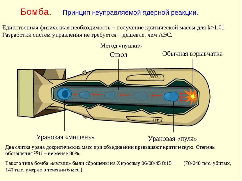 Бомба. Принцип неуправляемой ядерной реакции. Единственная физическая необход...