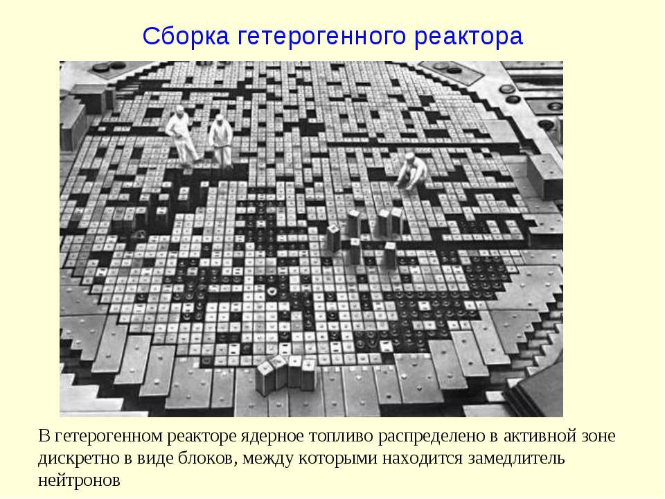 Сборка гетерогенного реактора В гетерогенном реакторе ядерное топливо распред...
