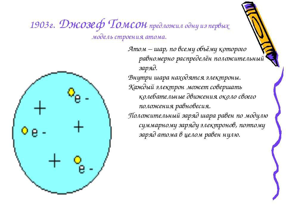 1903г. Джозеф Томсон предложил одну из первых модель строения атома. Атом – ш...