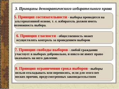 3. Принципы демократического избирательного права 5. Принцип состязательности...