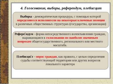 4. Голосование, выборы, референдум, плебисцит Выборы - демократическая процед...