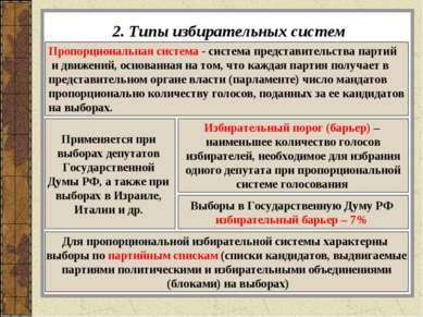 2. Типы избирательных систем Пропорциональная система - система представитель...