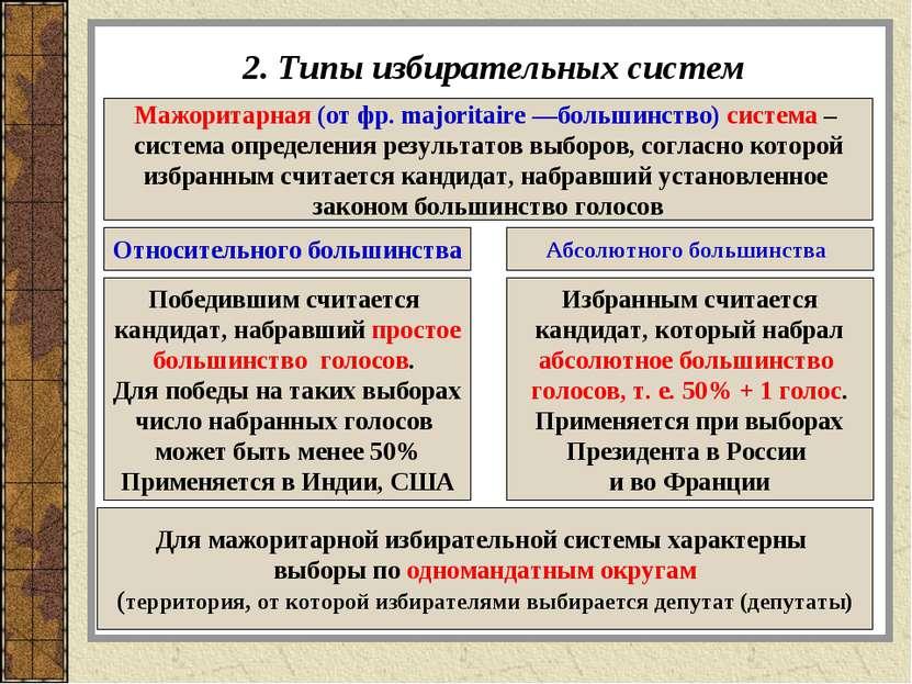 2. Типы избирательных систем Мажоритарная (от фр. majoritaire —большинство) с...
