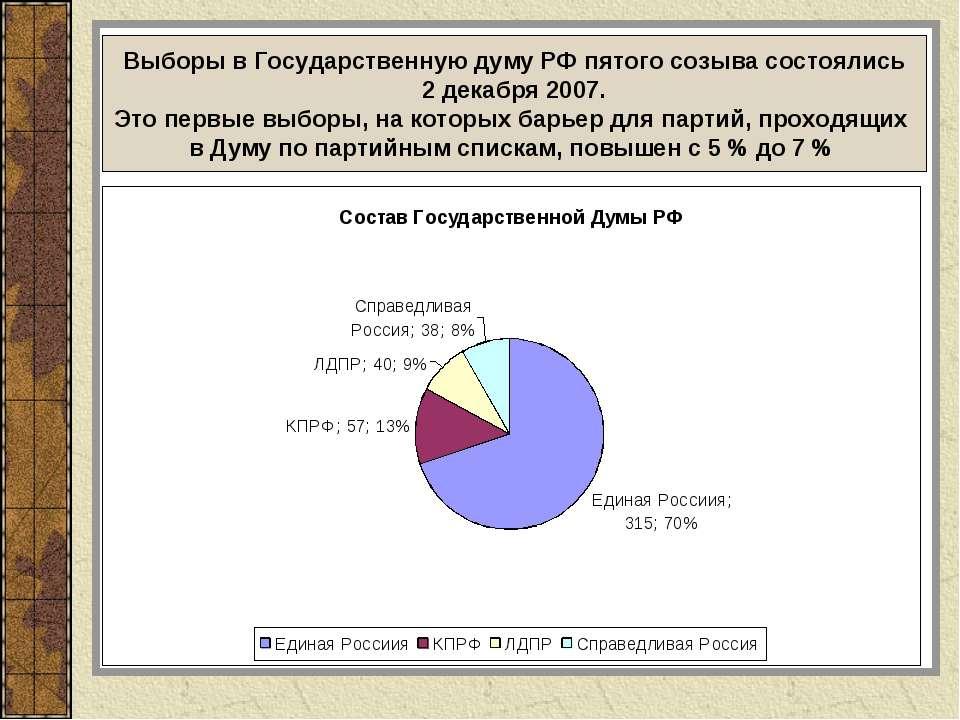 Выборы в Государственную думу РФ пятого созыва состоялись 2 декабря 2007. Это...