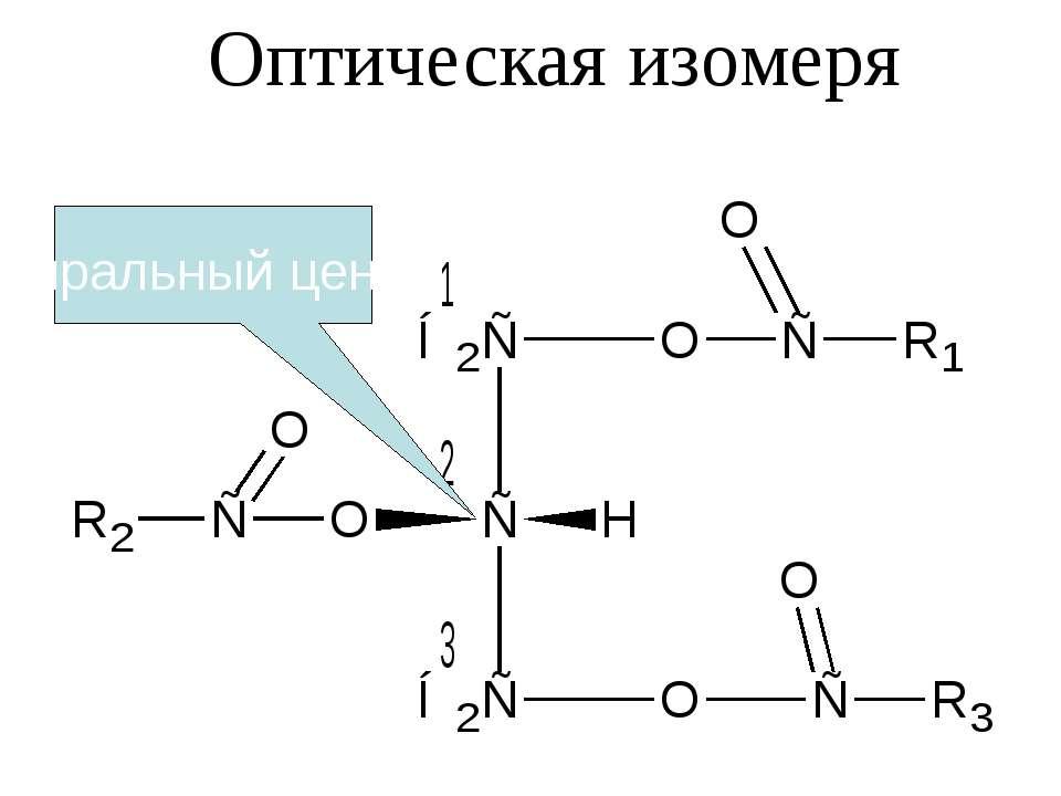 Оптическая изомеря Хиральный центр