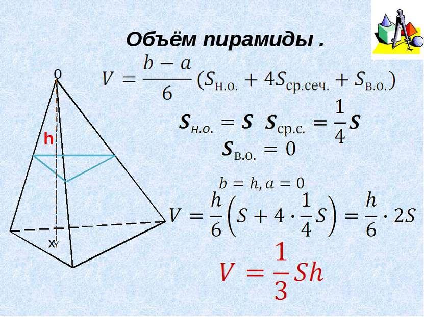 Объём конуса . 0 х