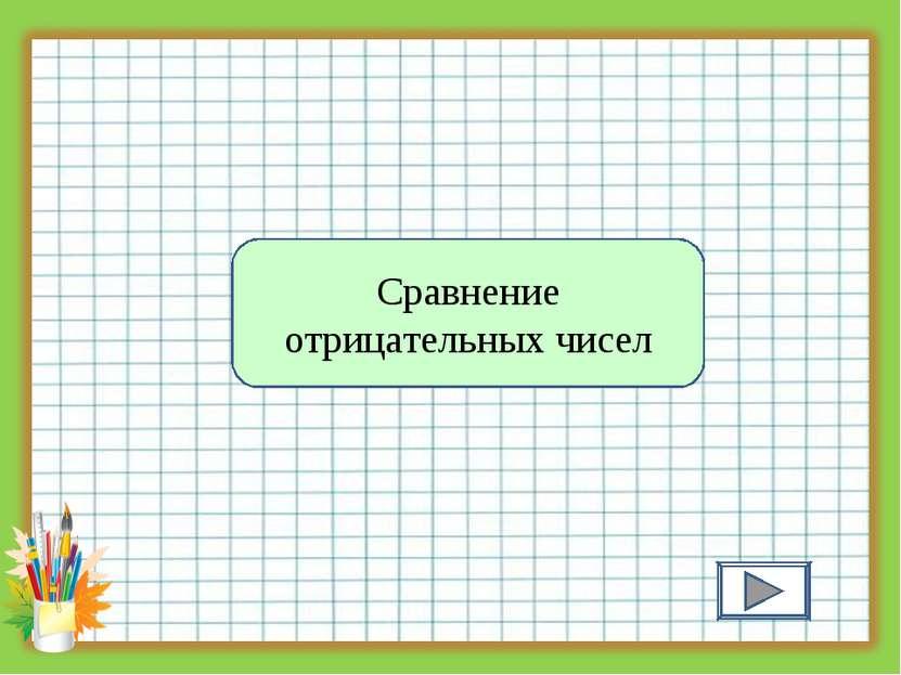 Сложение отрицательных чисел Сложение чисел с разными знаками Отрицательные ч...