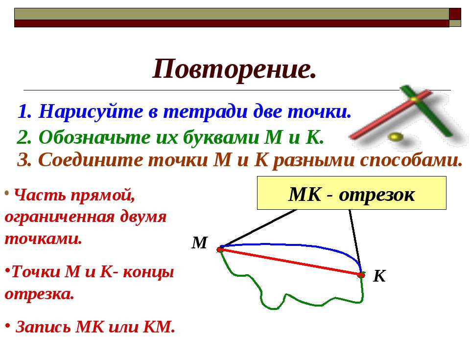 Повторение. 1. Нарисуйте в тетради две точки. 2. Обозначьте их буквами М и К....
