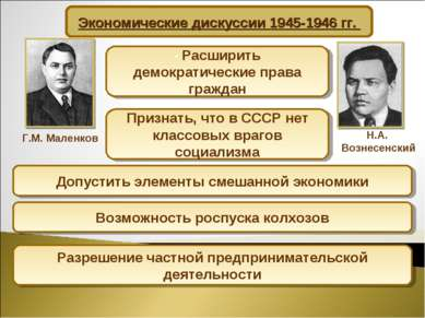 Экономические дискуссии 1945-1946 гг. Г.М. Маленков Н.А. Вознесенский - Расши...