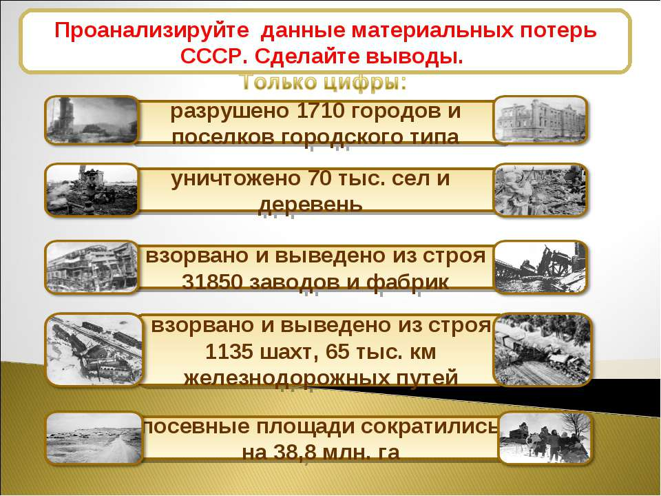 Экономика СССР после войны Проанализируйте данные материальных потерь СССР. С...