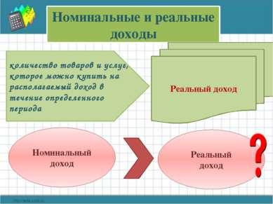 Номинальные и реальные доходы количество товаров и услуг, которое можно купит...