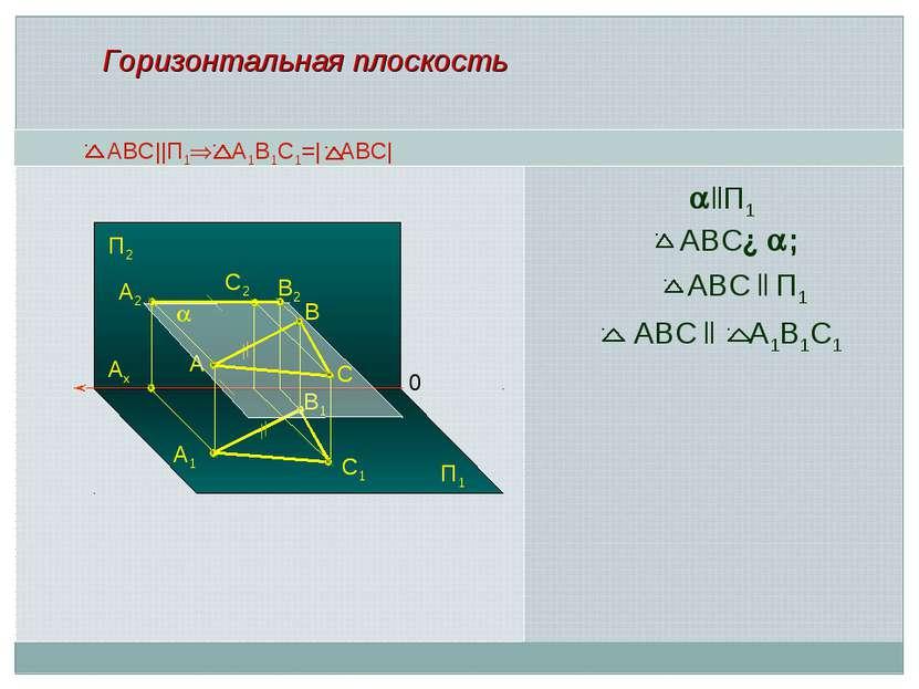 АВС||П1 А1В1С1=| АВС| A1 B1 A A2 Ax 0 B B2 llП1 С1 С2 Горизонтальная плоскост...