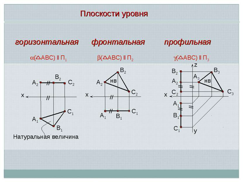 Плоскости уровня х А2 В2 С2 С1 А1 В1 х А2 В2 С2 С1 А1 В1 х А3 В3 С3 С1 А1 В1 ...