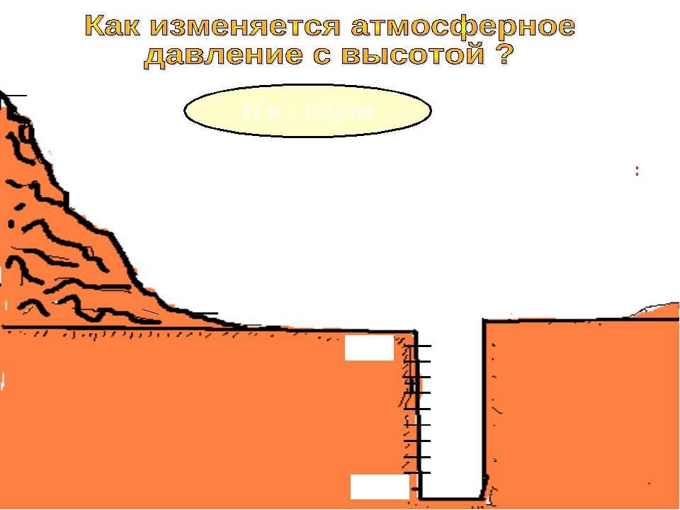 12 м 480 м р0 = 101300 Па 12 м 240 м 12 м - 133,3 Па Определить атмосферное д...