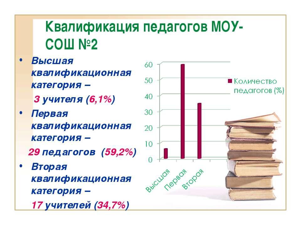 Квалификация педагогов МОУ-СОШ №2 Высшая квалификационная категория – 3 учите...