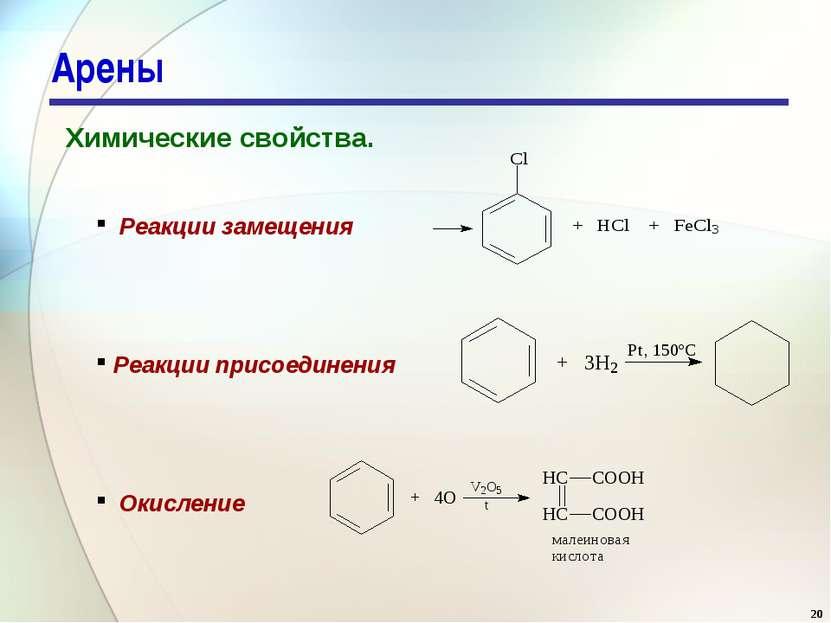 Арены Химические свойства. Реакции замещения Реакции присоединения Окисление