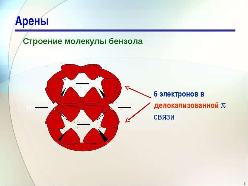 Арены Строение молекулы бензола 6 электронов в делокализованной связи