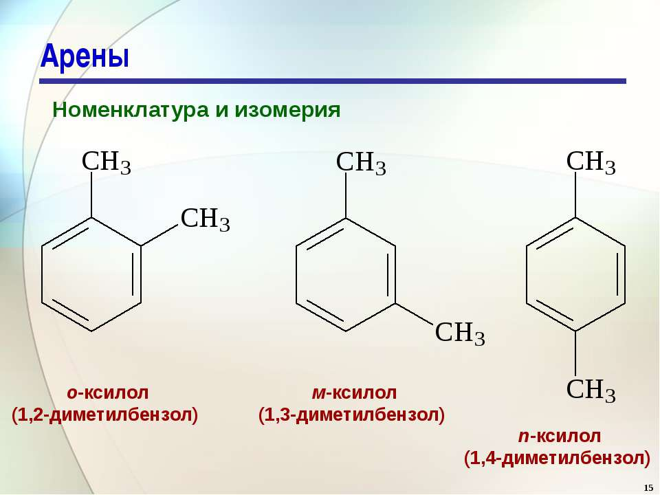 Арены Номенклатура и изомерия о-ксилол (1,2-диметилбензол) м-ксилол (1,3-диме...