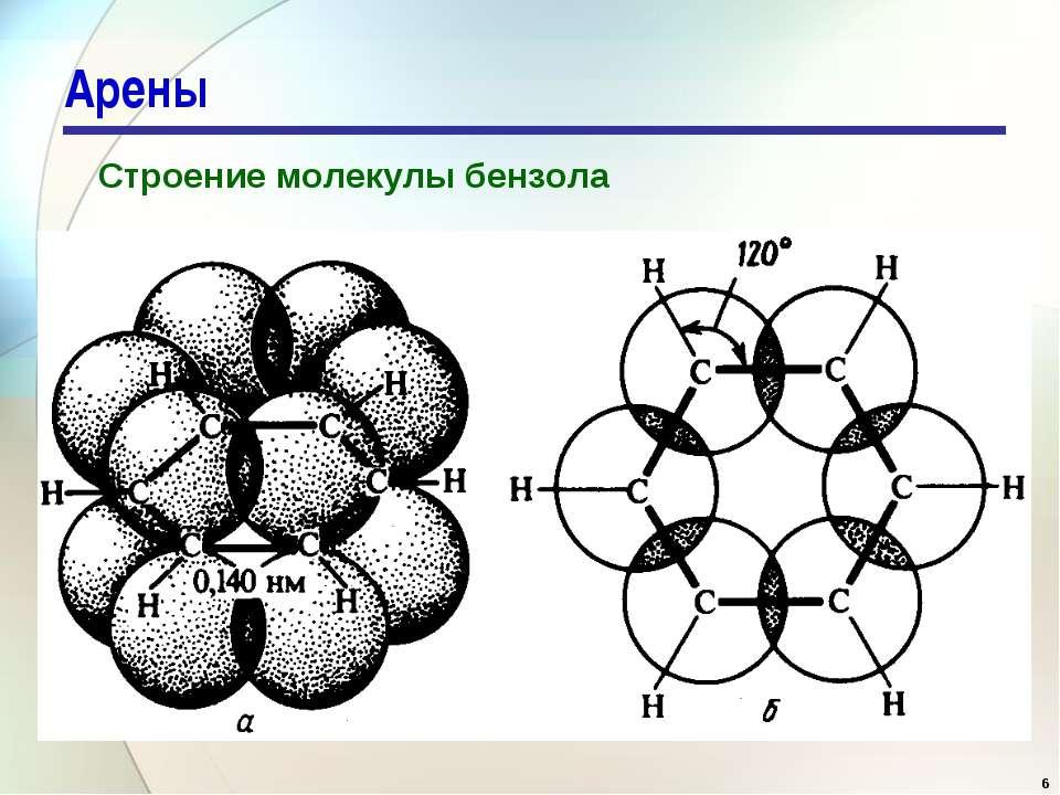 Арены Строение молекулы бензола