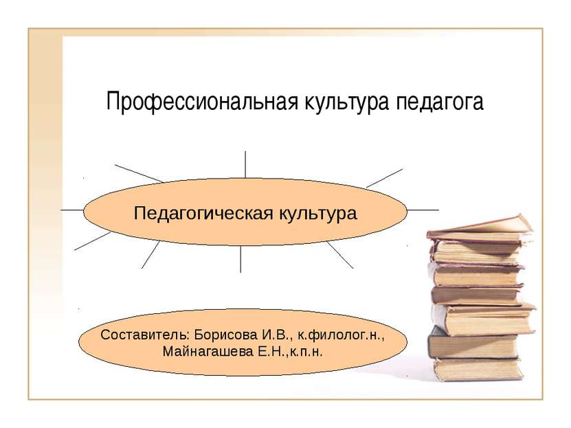 Профессиональная культура педагога Педагогическая культура Составитель: Борис...