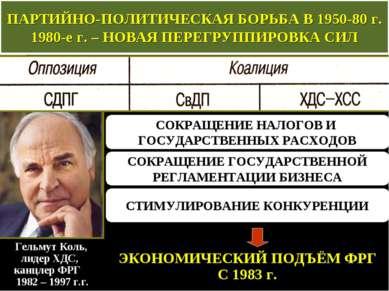 ПАРТИЙНО-ПОЛИТИЧЕСКАЯ БОРЬБА В 1950-80 г. 1980-е г. – НОВАЯ ПЕРЕГРУППИРОВКА С...