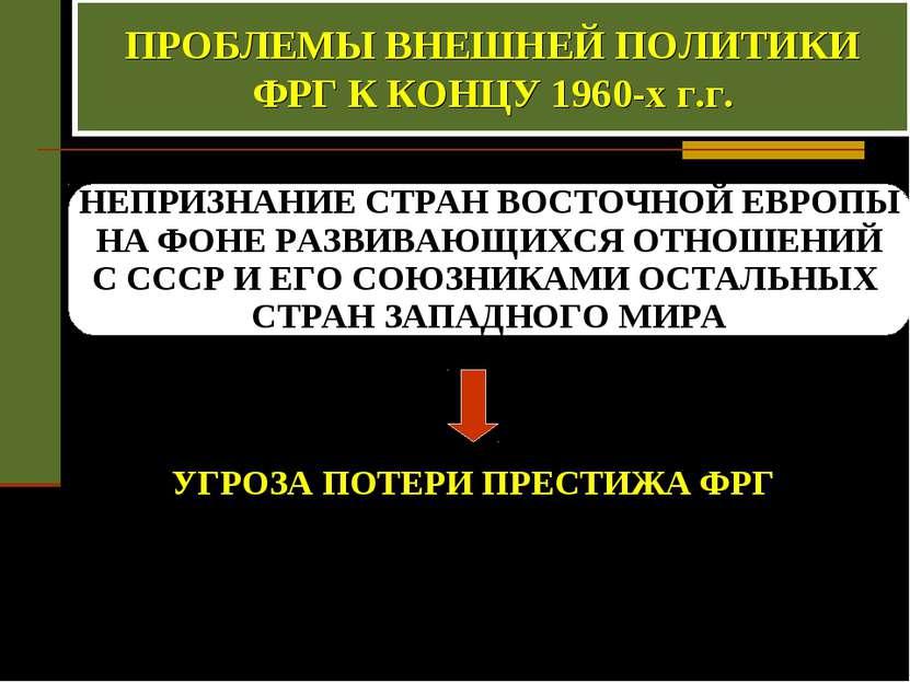 ПРОБЛЕМЫ ВНЕШНЕЙ ПОЛИТИКИ ФРГ К КОНЦУ 1960-х г.г. НЕПРИЗНАНИЕ СТРАН ВОСТОЧНОЙ...