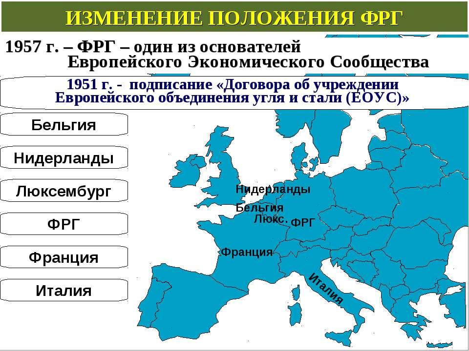 Франция Италия ФРГ Бельгия Нидерланды Люкс. 1951г. - подписание «Договора об...